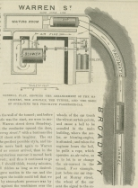 """General Plan, showing the arrangement of the machinery, air-flute, tunnel, and the mode of operating the pneumatic passenger-car,"" illustration from The Broadway Pneumatic Underground Railway, 1871, in the Ephemera Collection. Museum of the City of New York. 42.314.142."